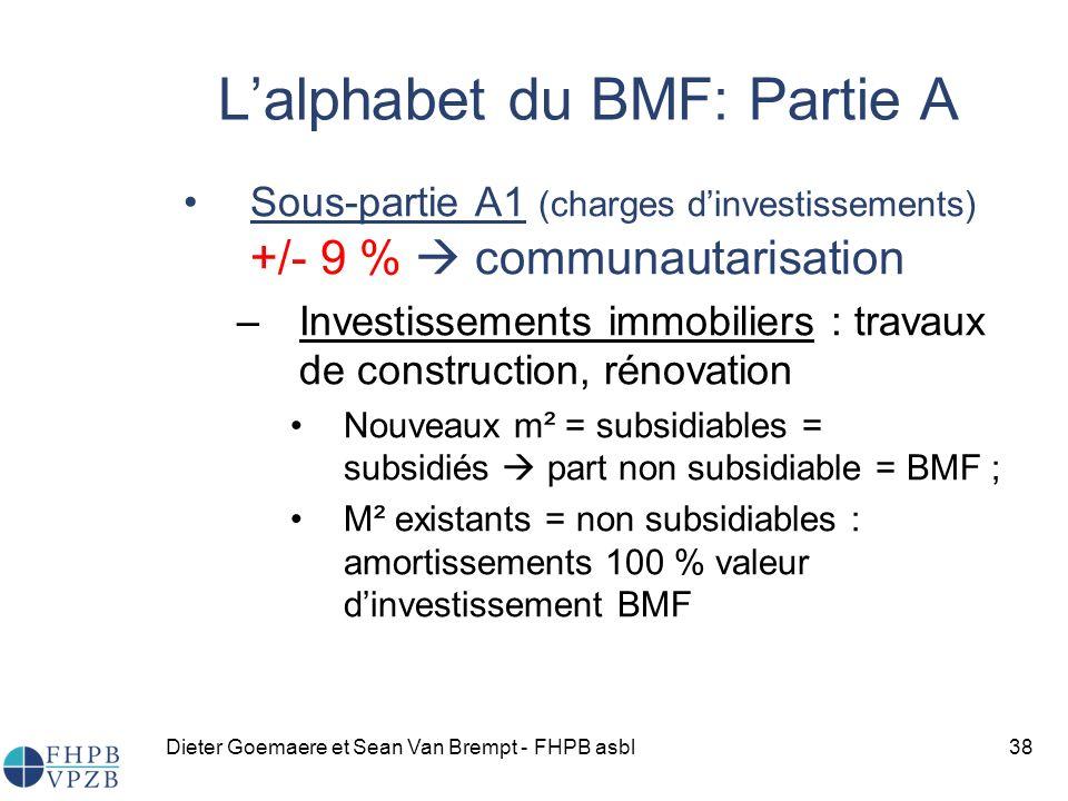 L'alphabet du BMF: Partie A