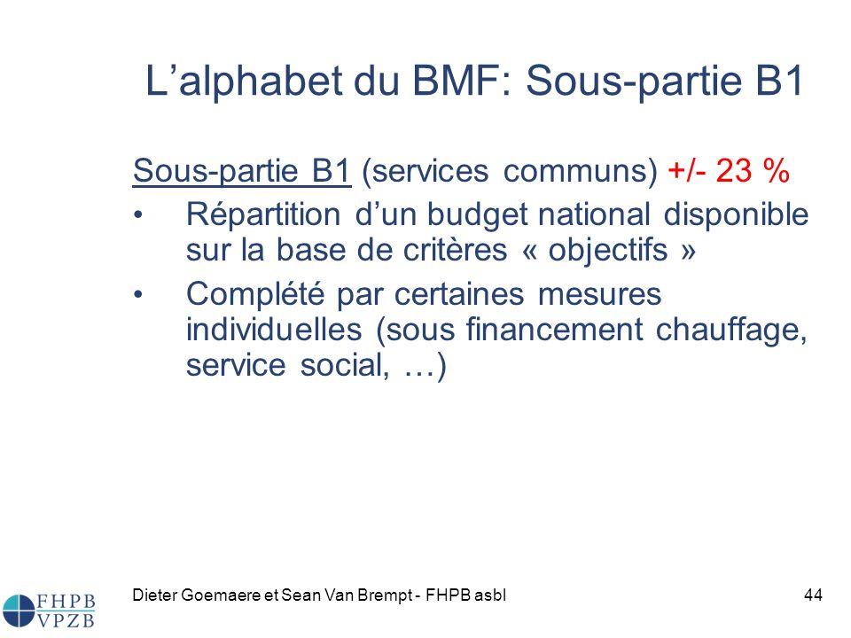 L'alphabet du BMF: Sous-partie B1