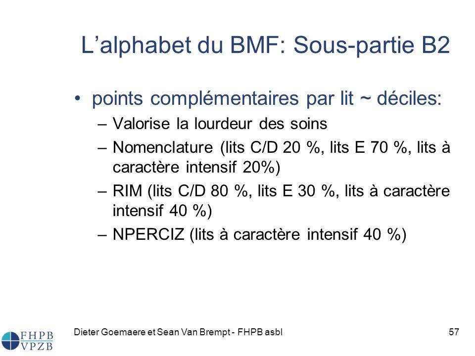 L'alphabet du BMF: Sous-partie B2