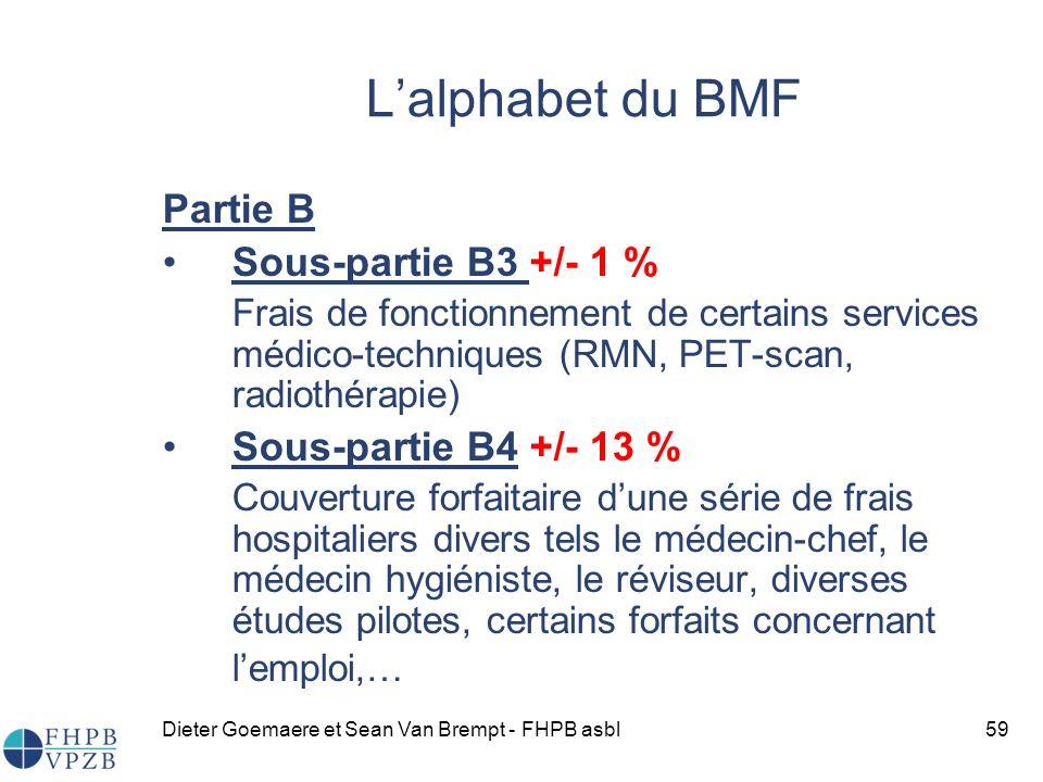 L'alphabet du BMF Partie B Sous-partie B3 +/- 1 %