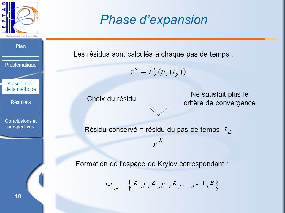 Phase d'expansion Les résidus sont calculés à chaque pas de temps :