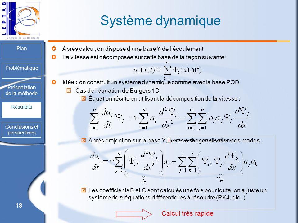 Système dynamique Calcul très rapide