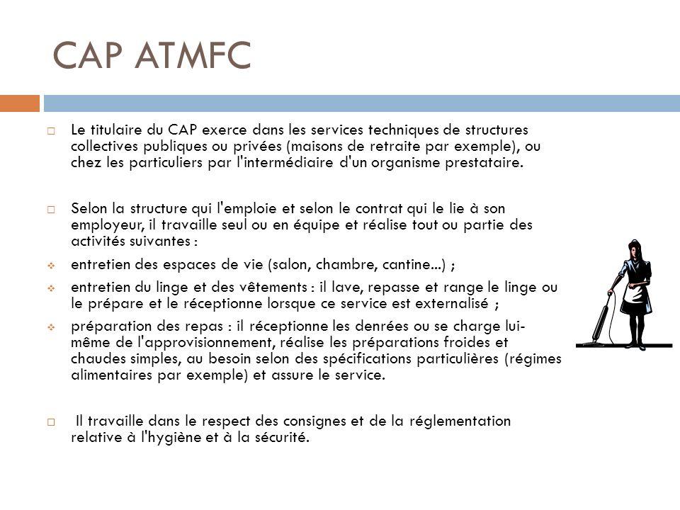 CAP ATMFC