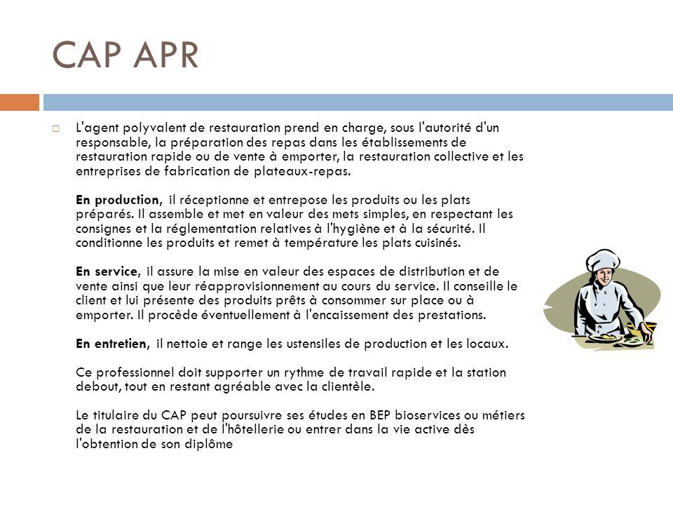 CAP APR