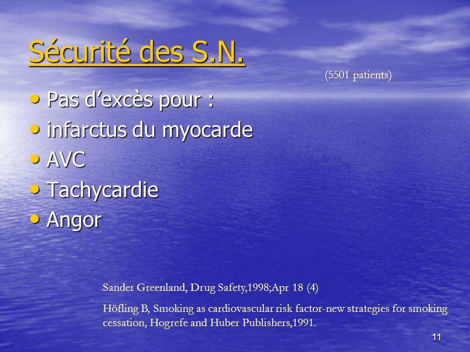 Sécurité des S.N. Pas d'excès pour : infarctus du myocarde AVC