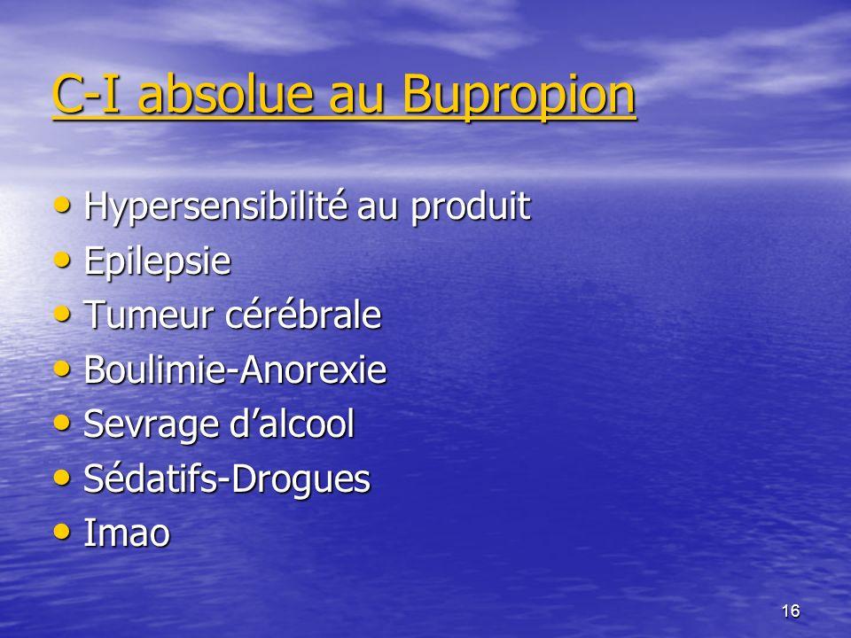 C-I absolue au Bupropion