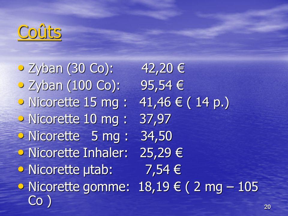 Coûts Zyban (30 Co): 42,20 € Zyban (100 Co): 95,54 €