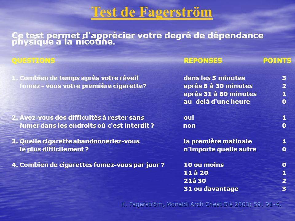 Test de Fagerström Ce test permet d apprécier votre degré de dépendance physique à la nicotine. QUESTIONS REPONSES POINTS.