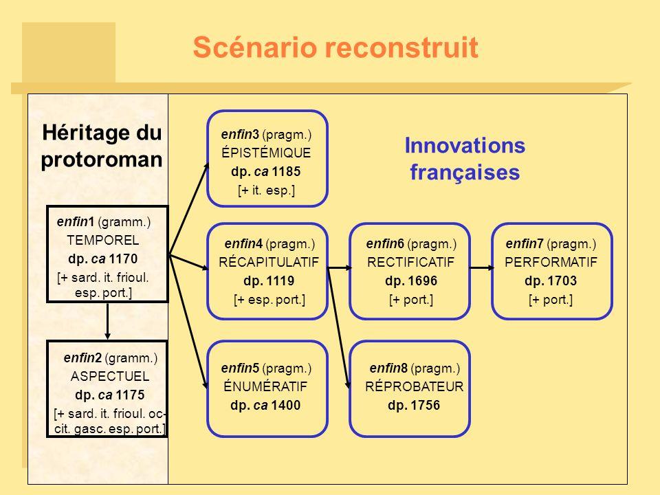 Héritage du protoroman Innovations françaises