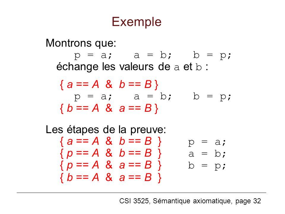 Exemple Montrons que: p = a; a = b; b = p;