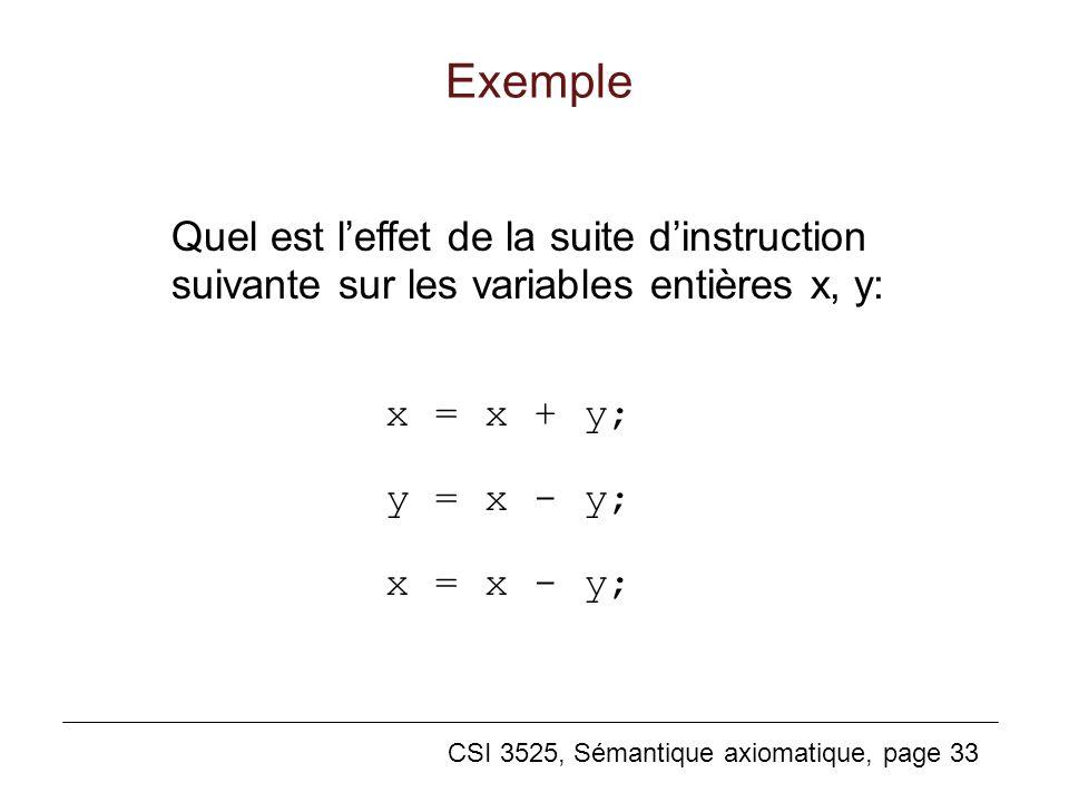 Exemple Quel est l'effet de la suite d'instruction suivante sur les variables entières x, y: x = x + y;