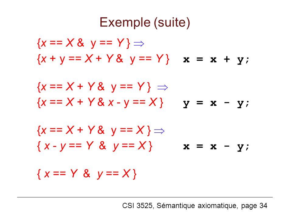 Exemple (suite) {x == X & y == Y } 