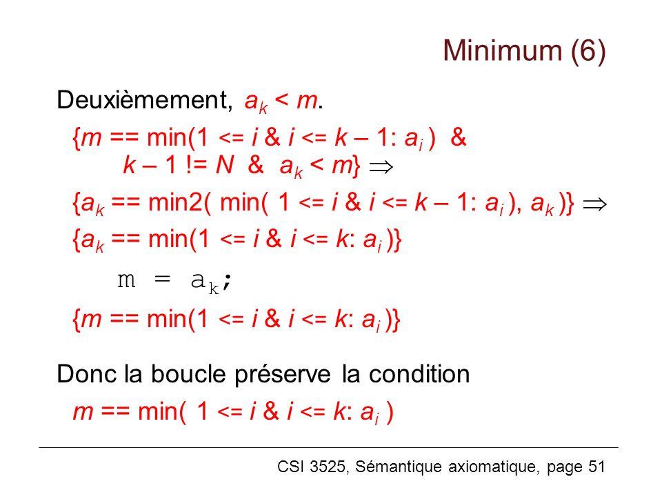 Minimum (6) Deuxièmement, ak < m.