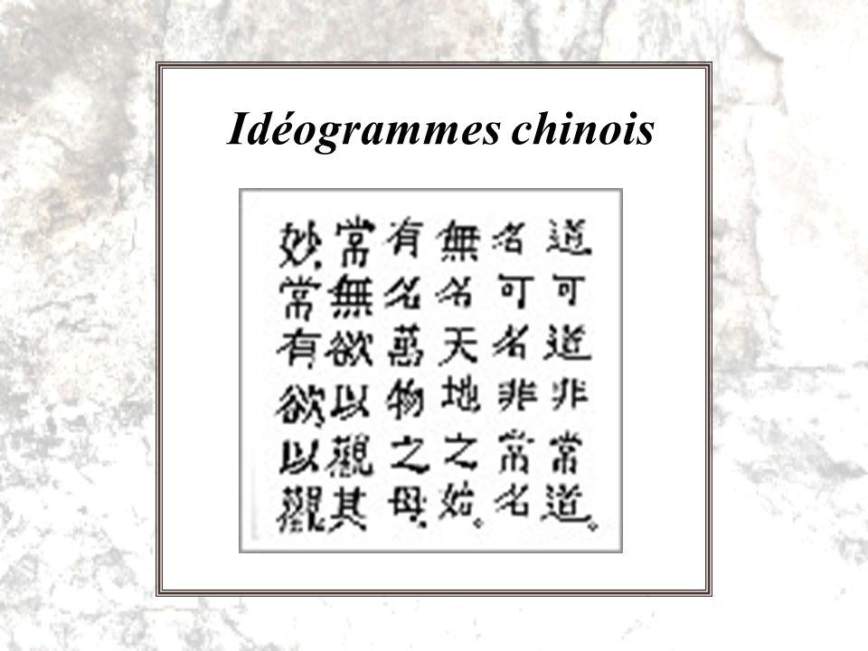 Idéogrammes chinois