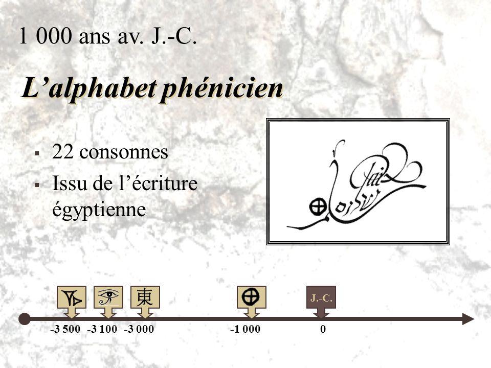 L'alphabet phénicien 1 000 ans av. J.-C. 22 consonnes