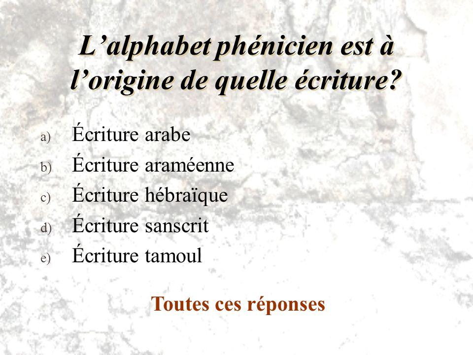 L'alphabet phénicien est à l'origine de quelle écriture