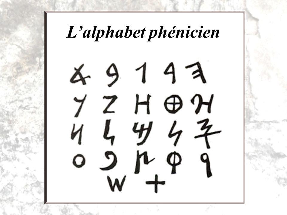 L'alphabet phénicien