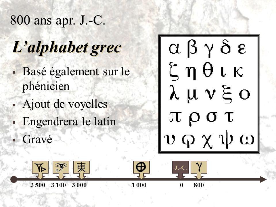 L'alphabet grec 800 ans apr. J.-C. Basé également sur le phénicien