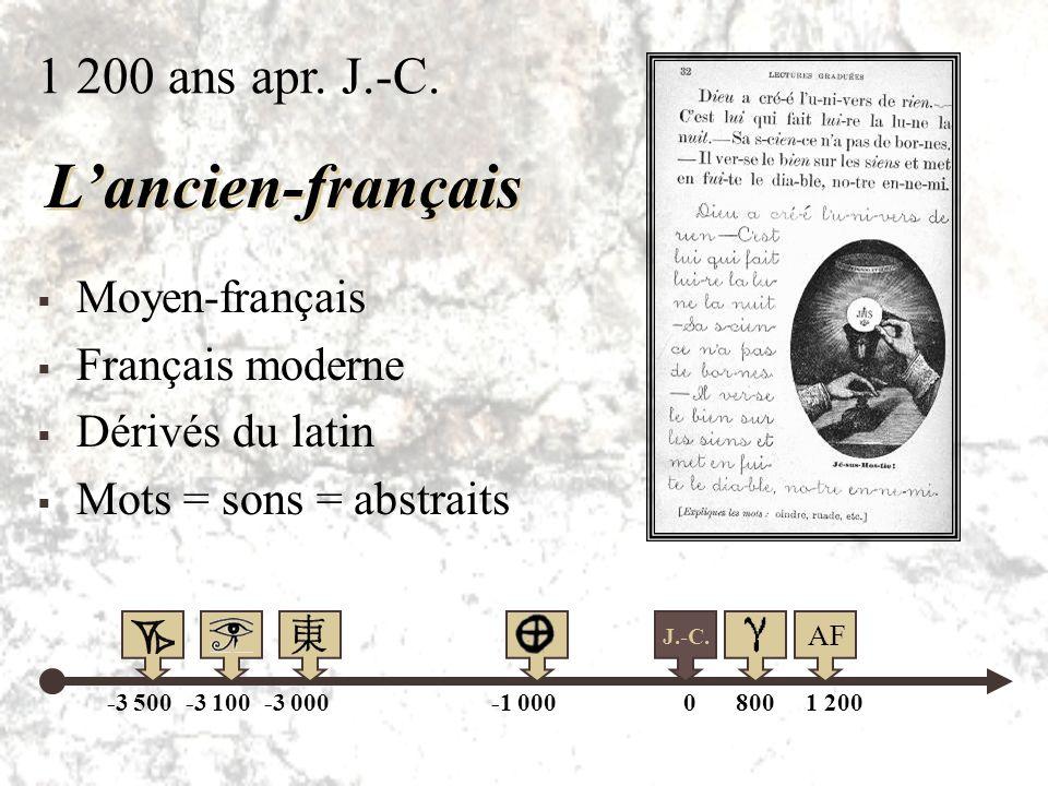L'ancien-français 1 200 ans apr. J.-C. Moyen-français Français moderne