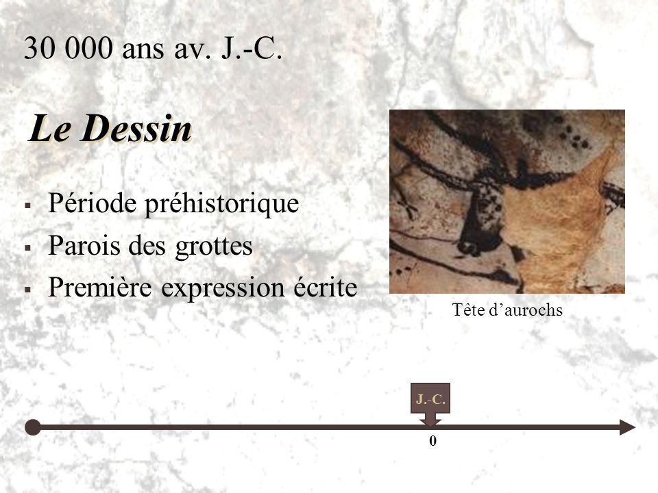 Le Dessin 30 000 ans av. J.-C. Période préhistorique