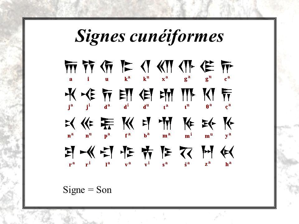 Signes cunéiformes Signe = Son