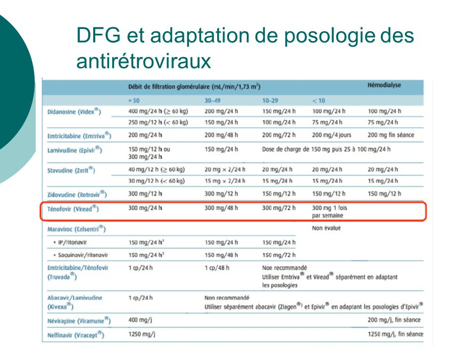 DFG et adaptation de posologie des antirétroviraux