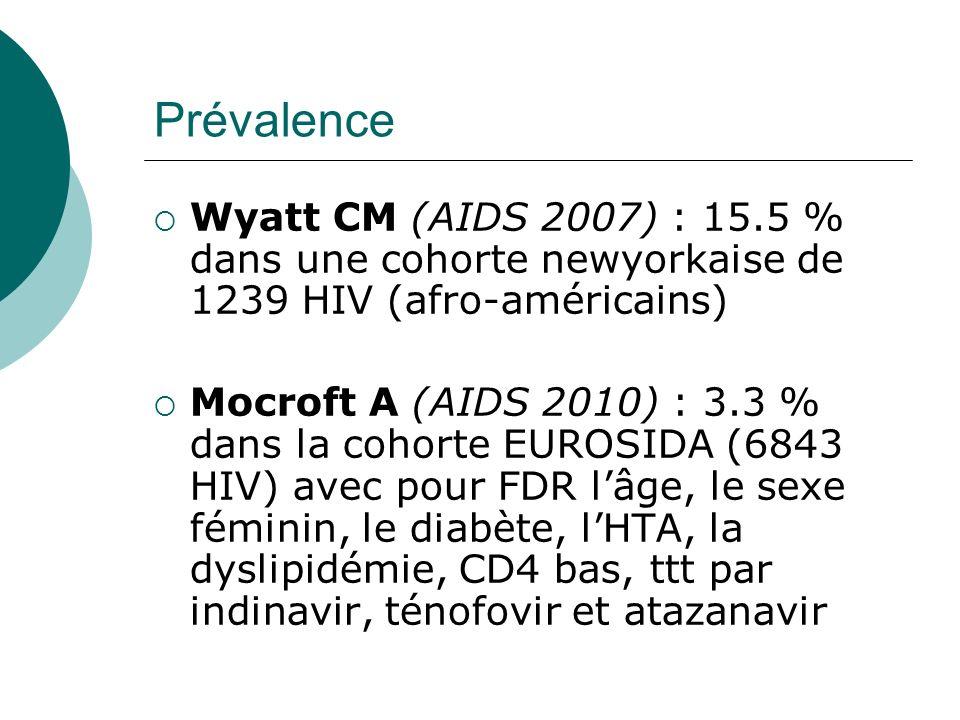 Prévalence Wyatt CM (AIDS 2007) : 15.5 % dans une cohorte newyorkaise de 1239 HIV (afro-américains)