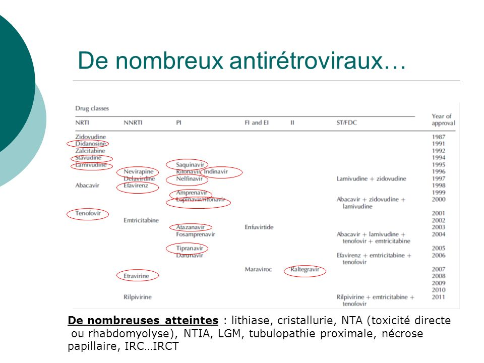 De nombreux antirétroviraux…