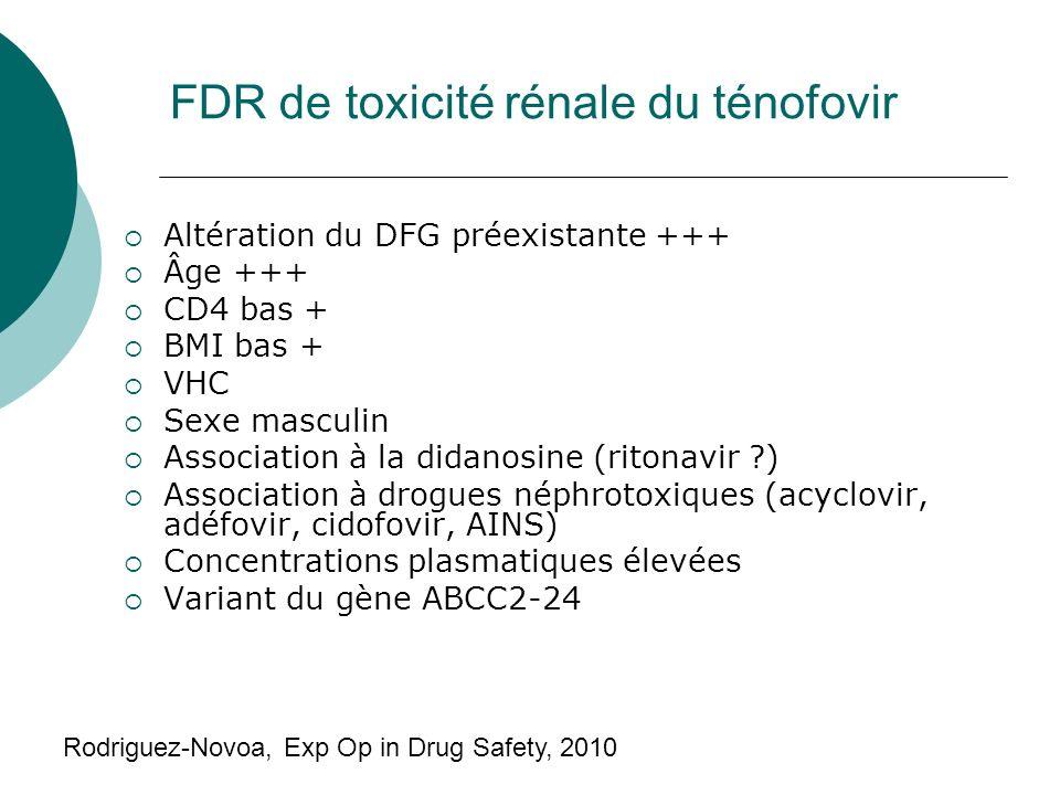 FDR de toxicité rénale du ténofovir