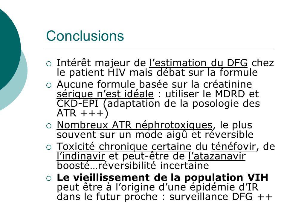 Conclusions Intérêt majeur de l'estimation du DFG chez le patient HIV mais débat sur la formule.