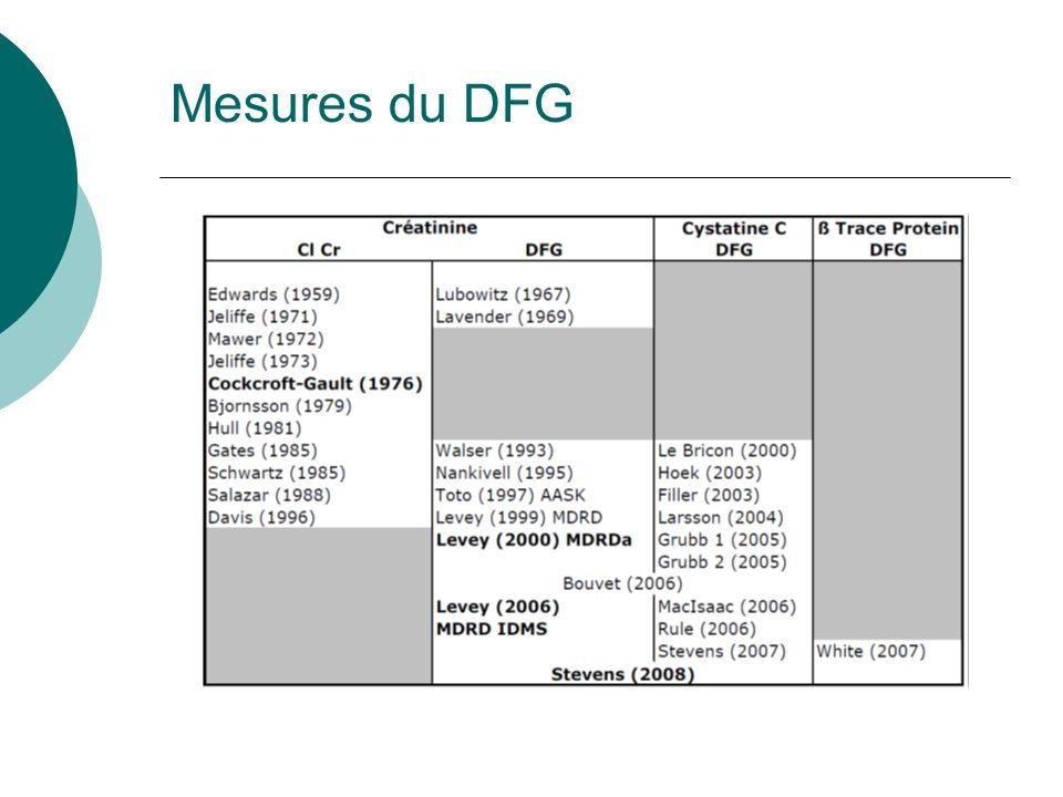 Mesures du DFG