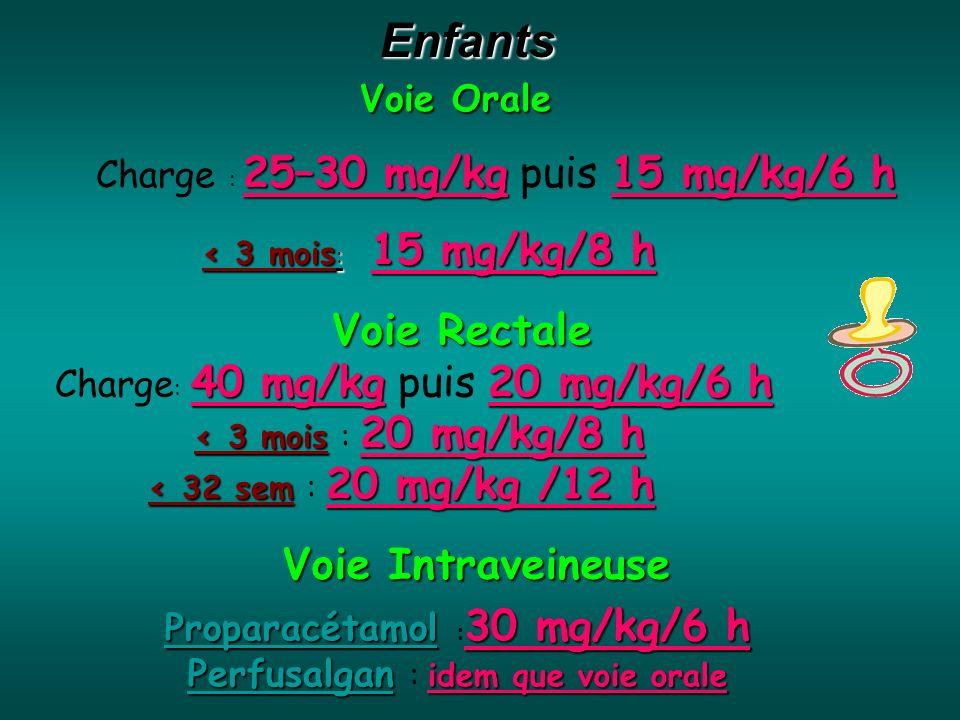 Proparacétamol :30 mg/kg/6 h
