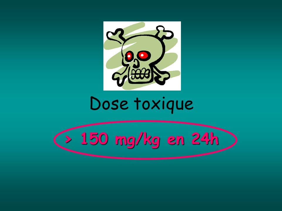 Dose toxique > 150 mg/kg en 24h