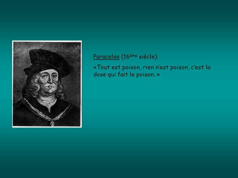 Paracelse (16ème siècle):