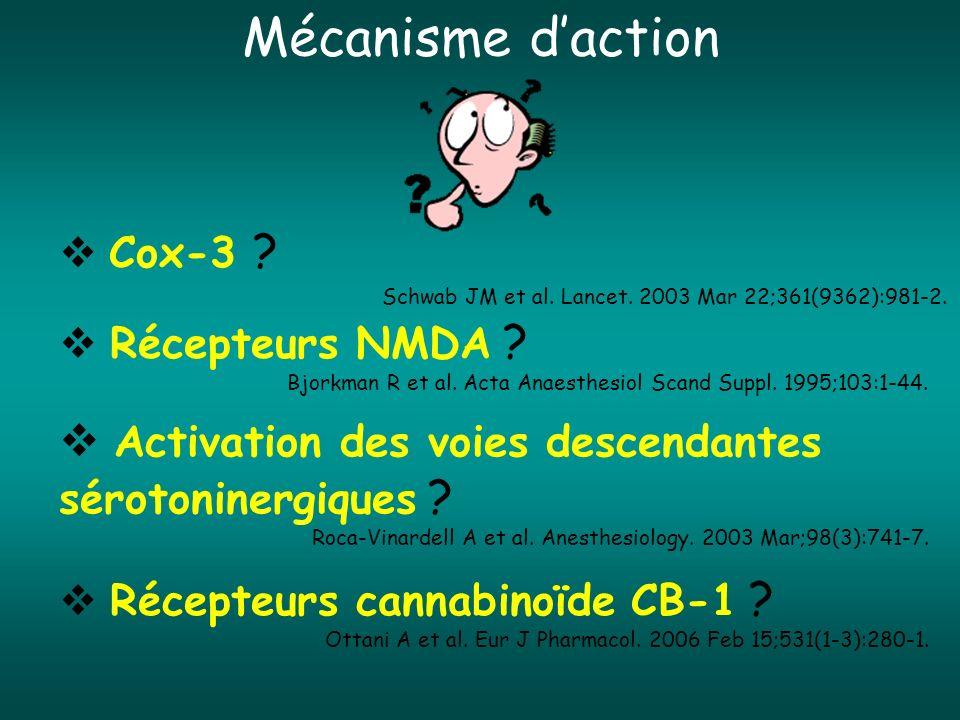 Mécanisme d'action Cox-3 Schwab JM et al. Lancet. 2003 Mar 22;361(9362):981-2. Récepteurs NMDA