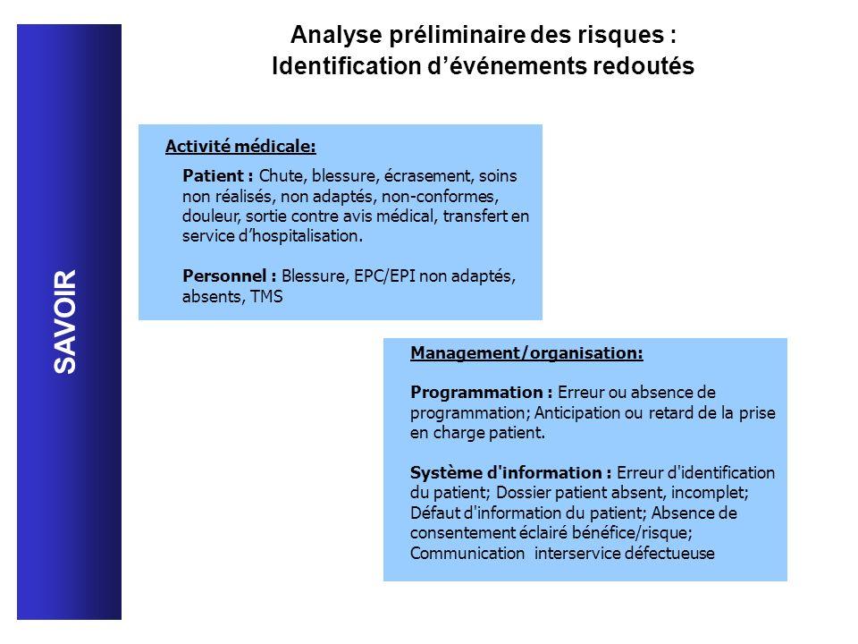 SAVOIR Analyse préliminaire des risques :