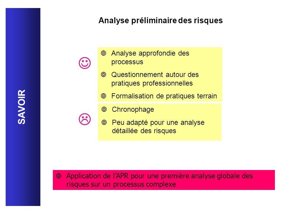 Analyse préliminaire des risques