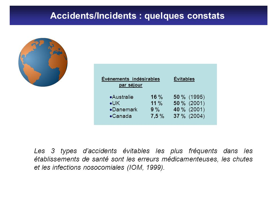 Accidents/Incidents : quelques constats