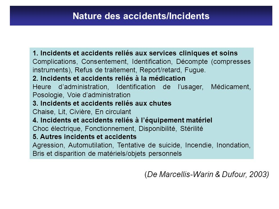 Nature des accidents/Incidents