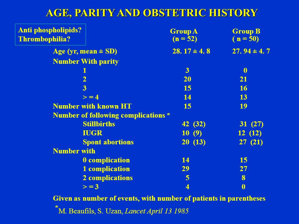 AGE, PARITY AND OBSTETRIC HISTORY
