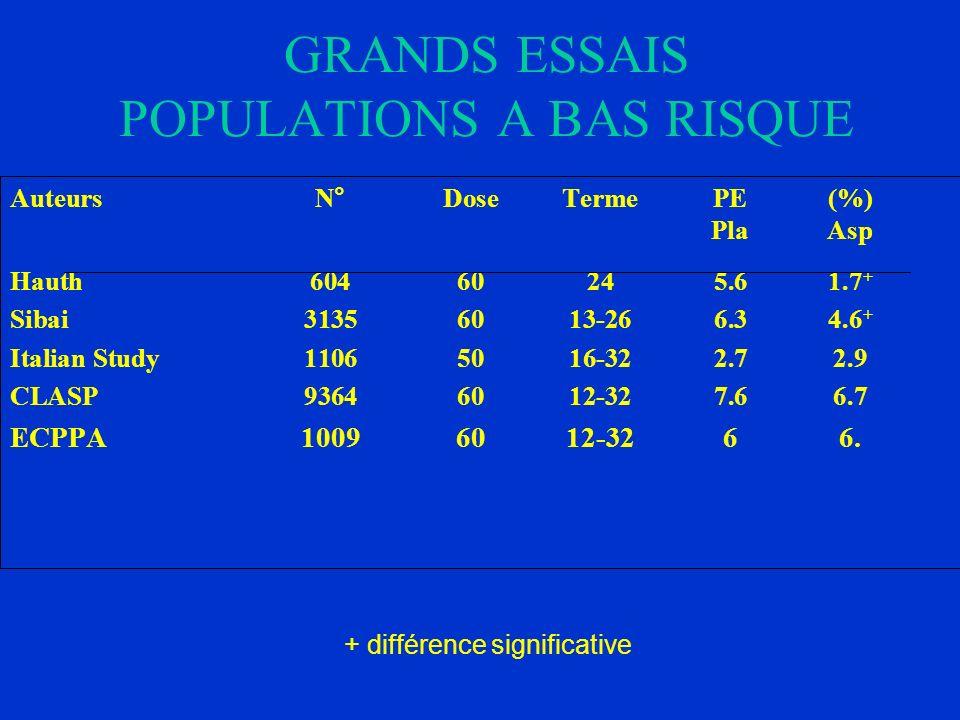 GRANDS ESSAIS POPULATIONS A BAS RISQUE
