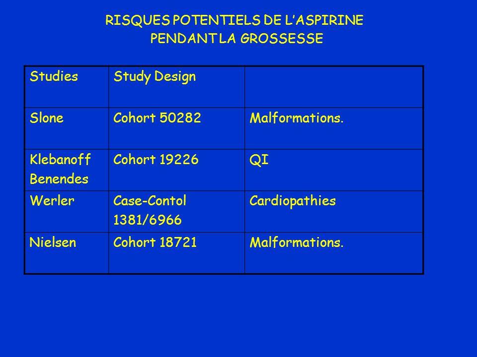 RISQUES POTENTIELS DE L'ASPIRINE PENDANT LA GROSSESSE