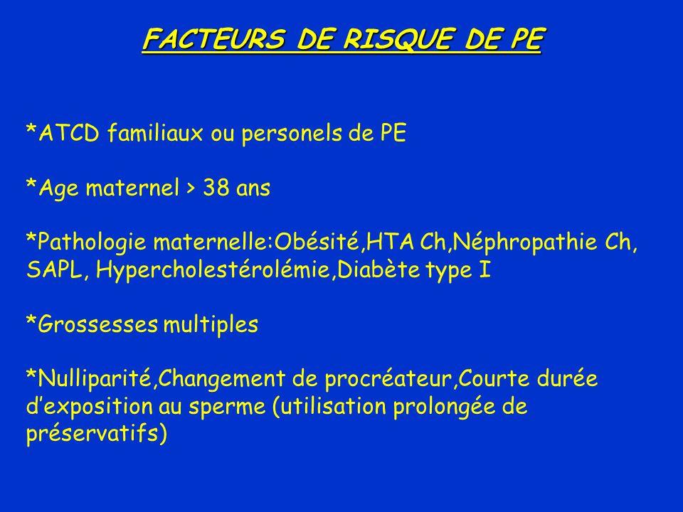 FACTEURS DE RISQUE DE PE