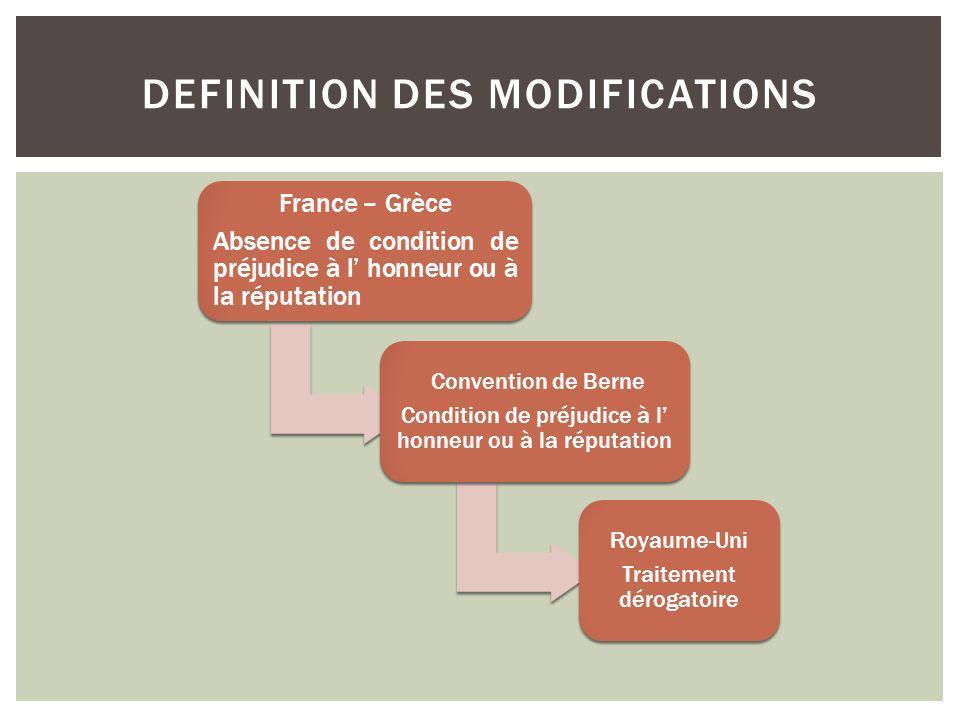 definition des modifications