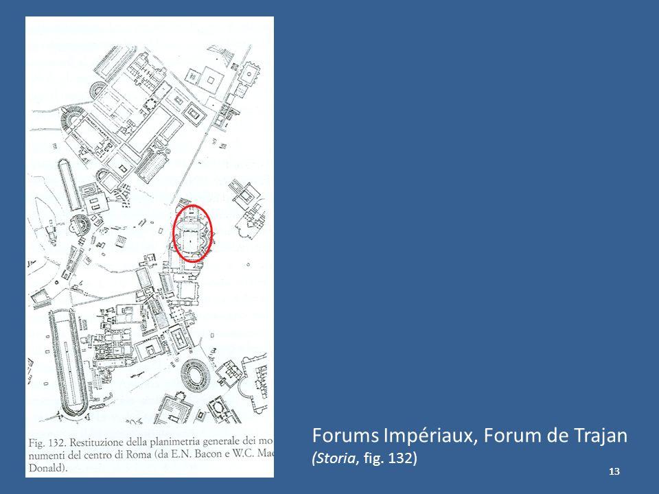 Forums Impériaux, Forum de Trajan