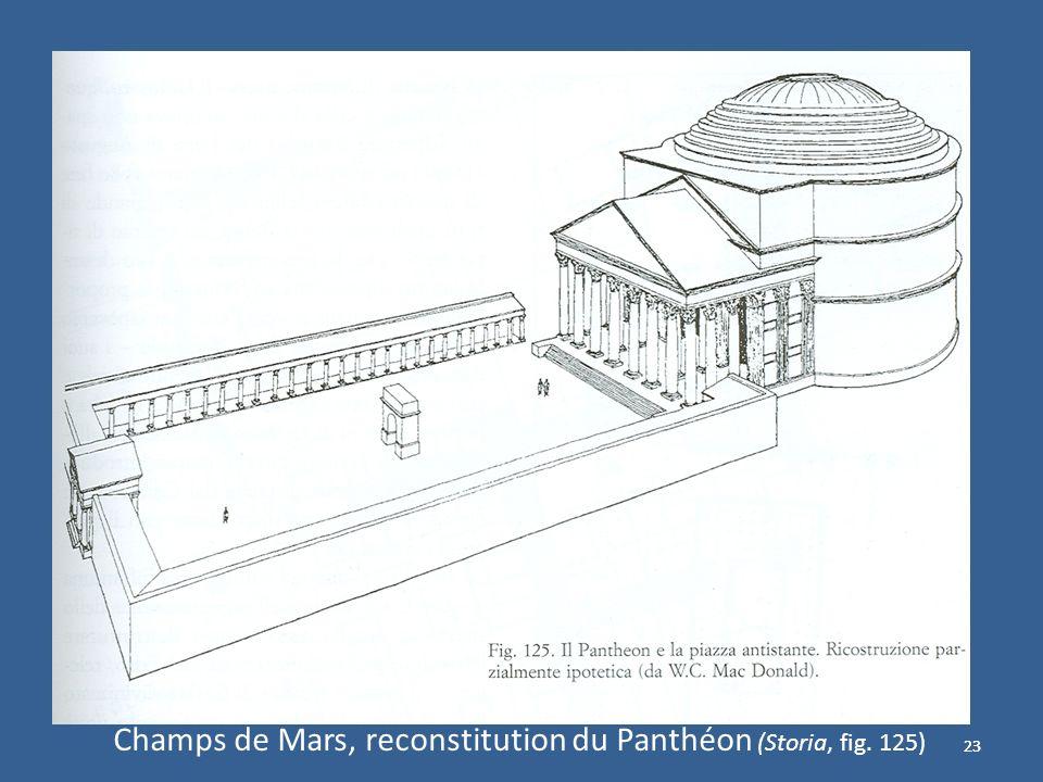 Champs de Mars, reconstitution du Panthéon (Storia, fig. 125)