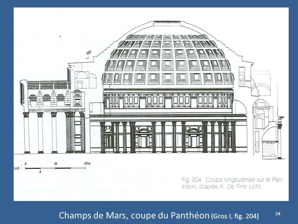 Champs de Mars, coupe du Panthéon (Gros I, fig. 204)