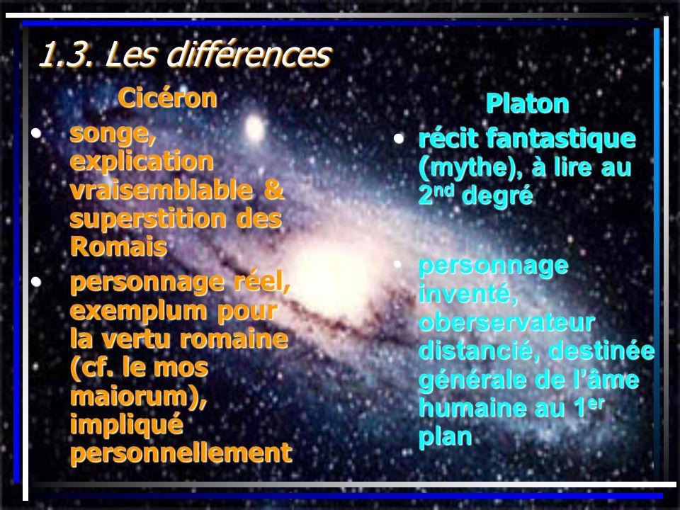 1.3. Les différences Cicéron Platon