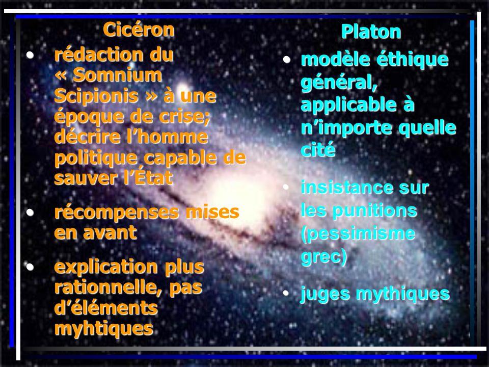 Cicéron rédaction du « Somnium Scipionis » à une époque de crise; décrire l'homme politique capable de sauver l'État.
