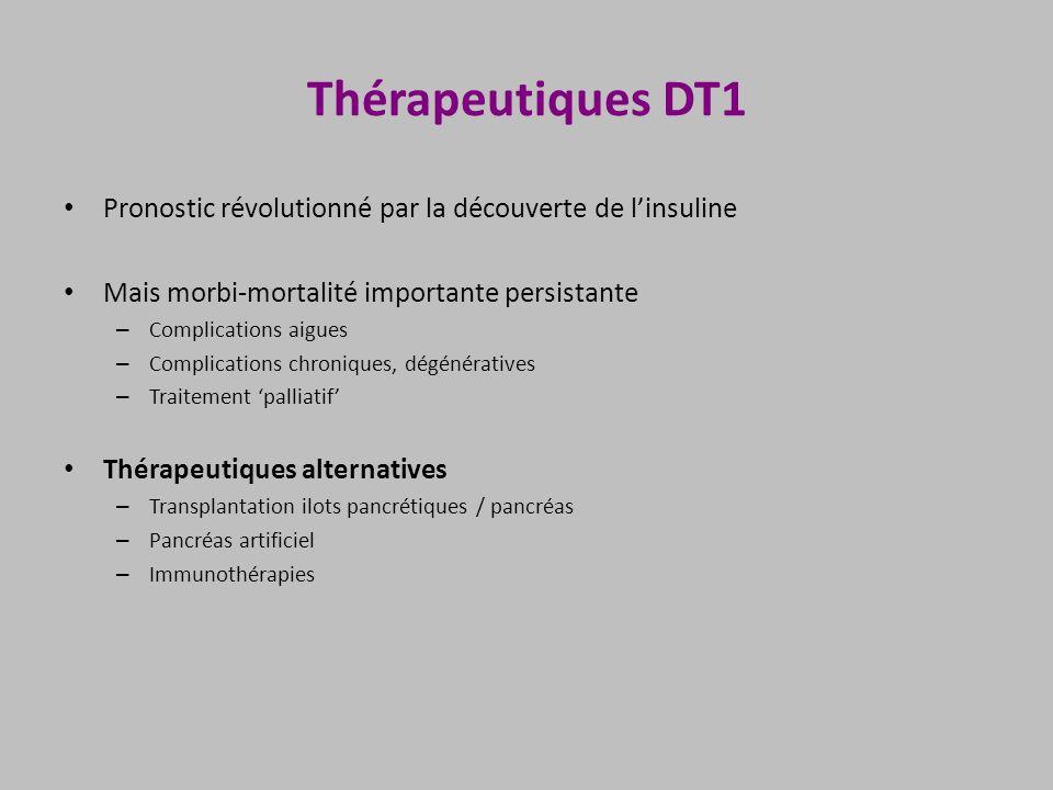 Thérapeutiques DT1 Pronostic révolutionné par la découverte de l'insuline. Mais morbi-mortalité importante persistante.